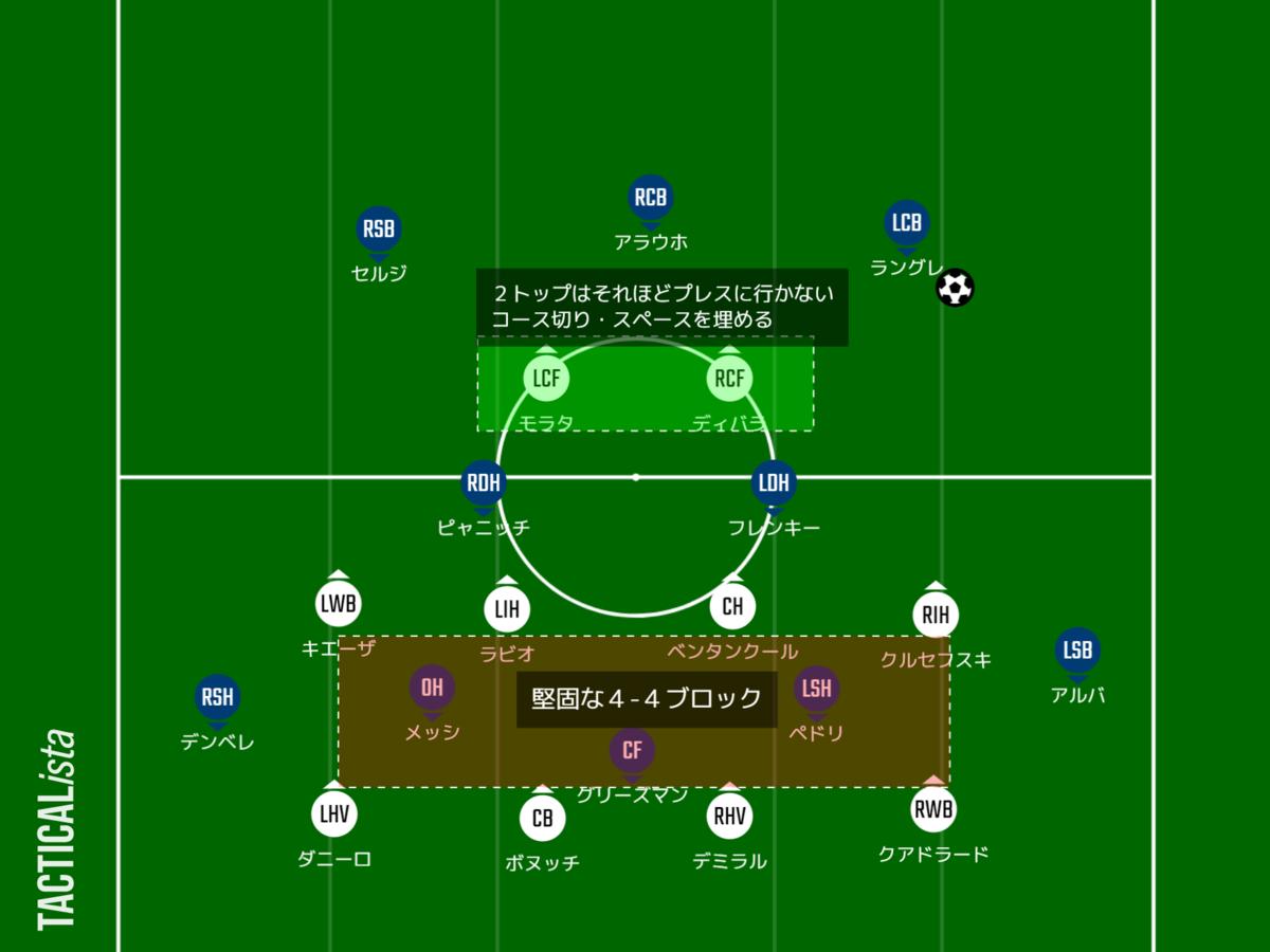 f:id:hikotafootball:20201029074824p:plain