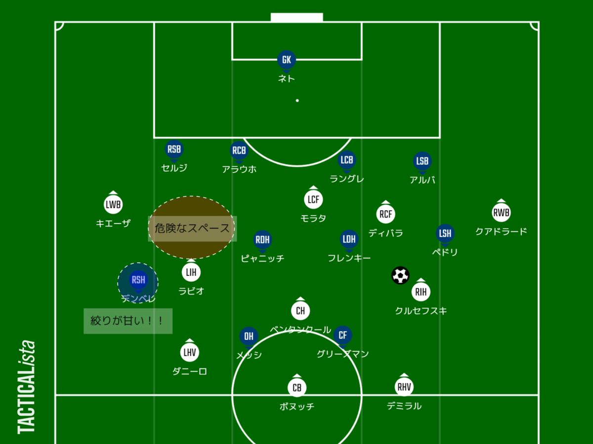f:id:hikotafootball:20201029081400p:plain