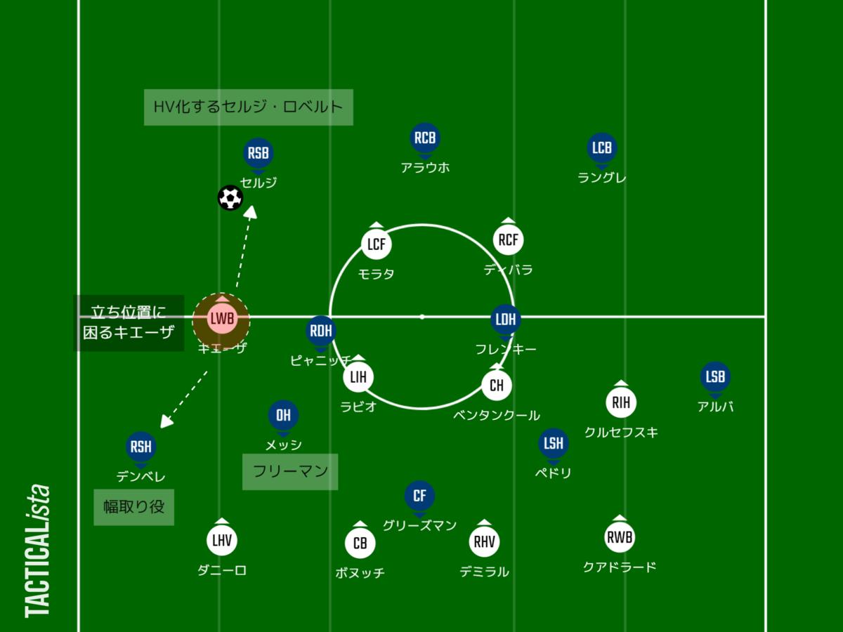 f:id:hikotafootball:20201029082614p:plain