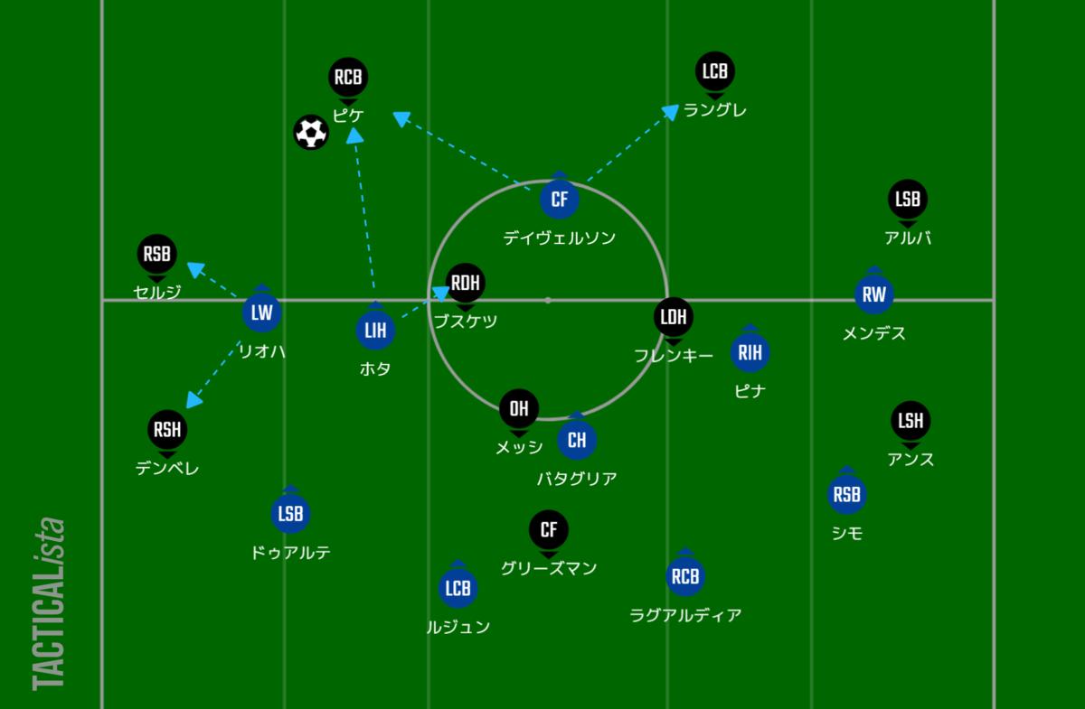 f:id:hikotafootball:20201101204652p:plain