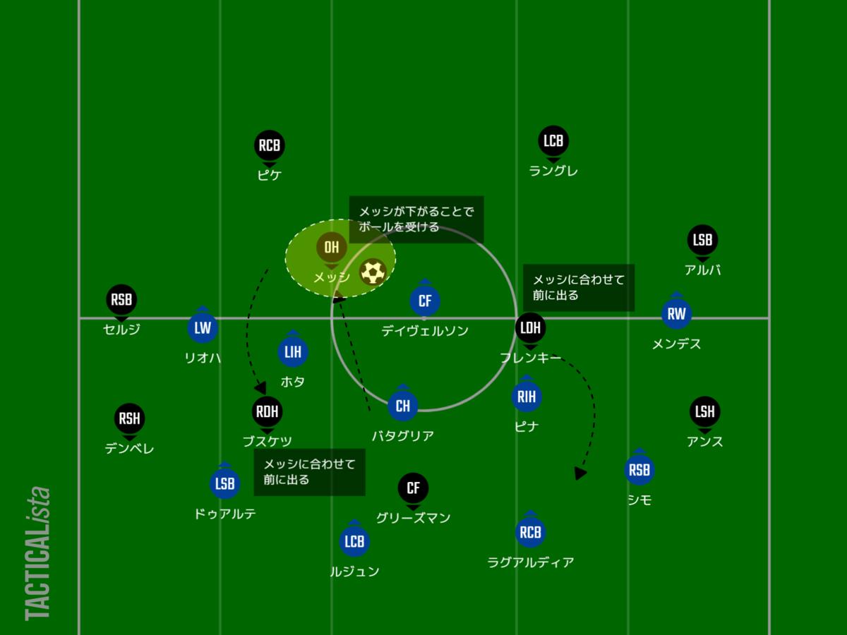 f:id:hikotafootball:20201102104200p:plain