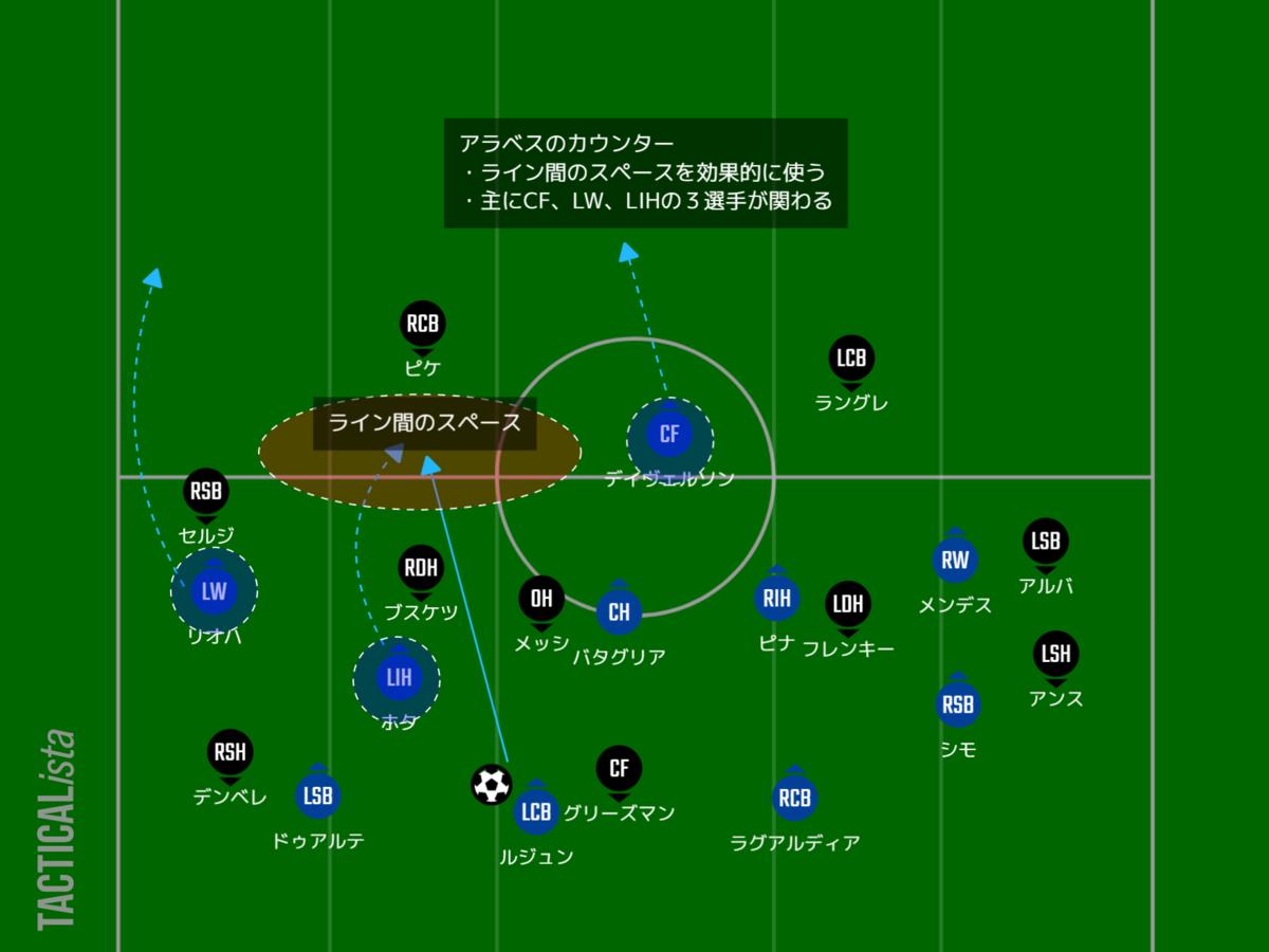 f:id:hikotafootball:20201102111200p:plain