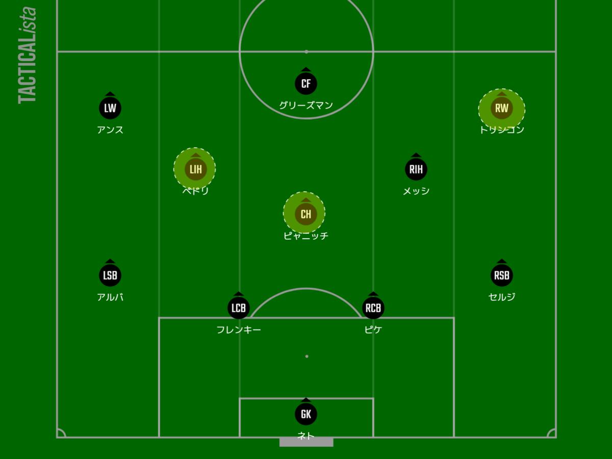 f:id:hikotafootball:20201102113242p:plain