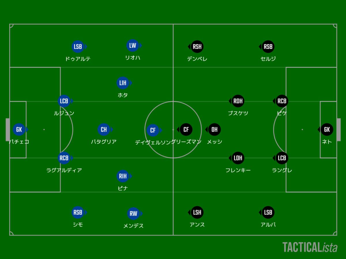 f:id:hikotafootball:20201102125026p:plain