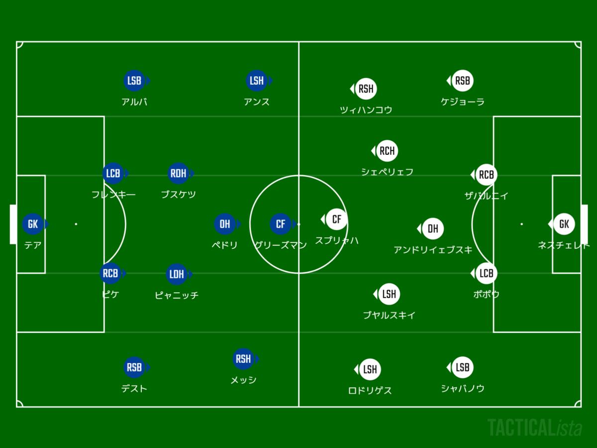 f:id:hikotafootball:20201105070003p:plain