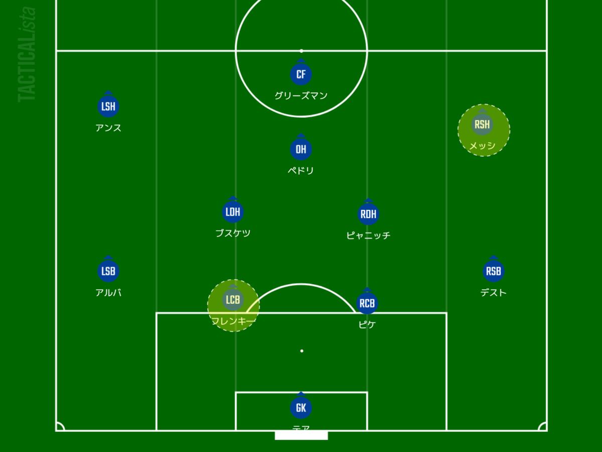 f:id:hikotafootball:20201105071735p:plain