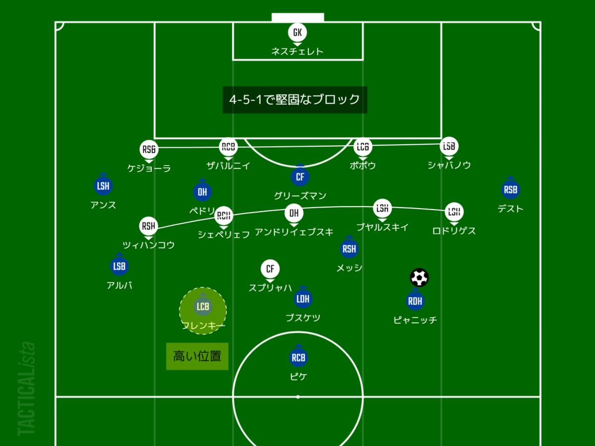 f:id:hikotafootball:20201105074608p:plain