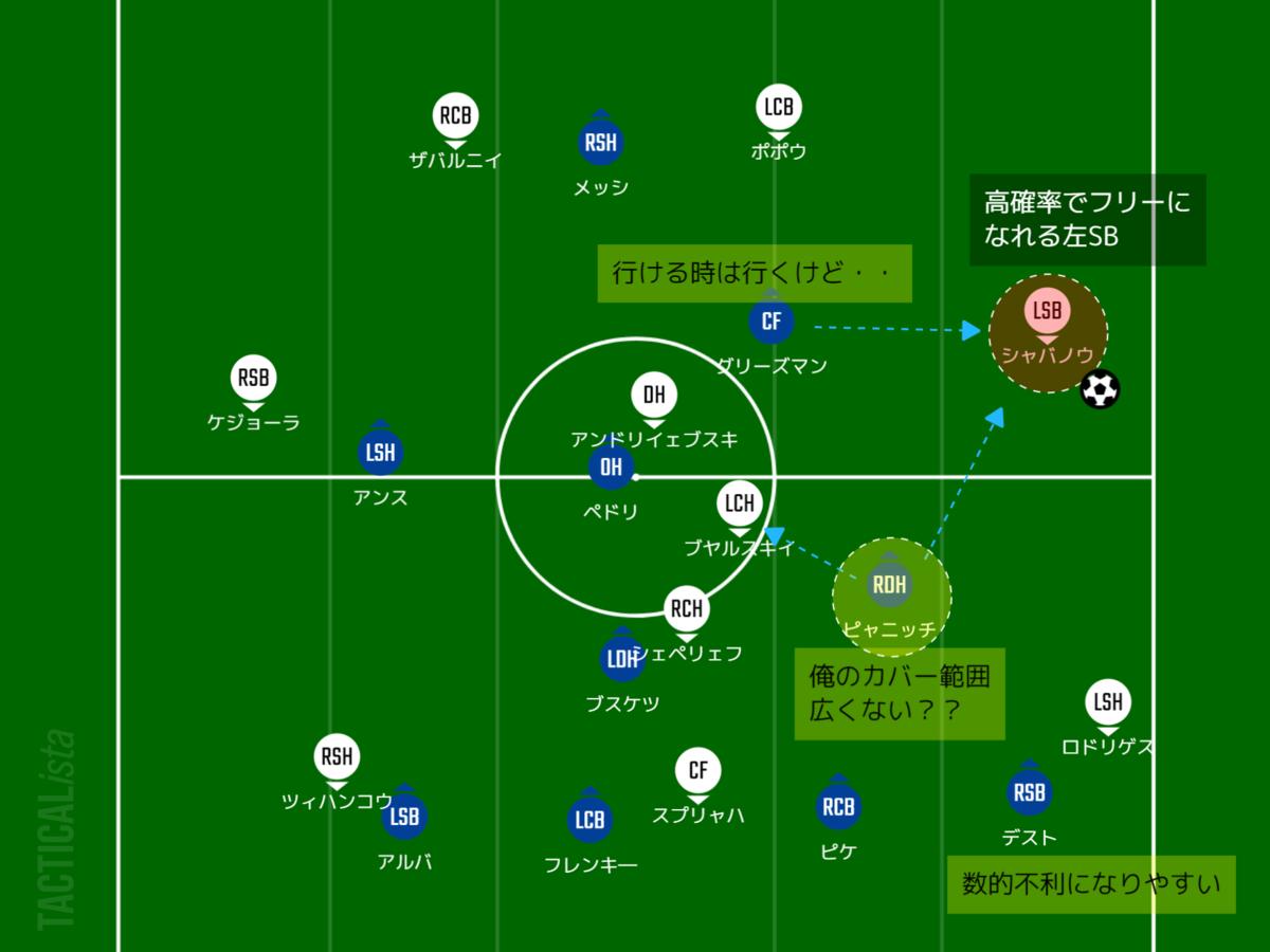 f:id:hikotafootball:20201105081048p:plain