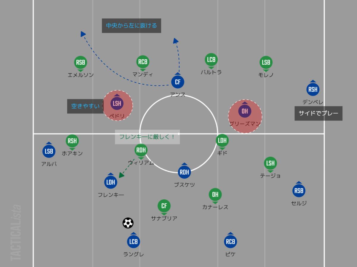 f:id:hikotafootball:20201110123305p:plain
