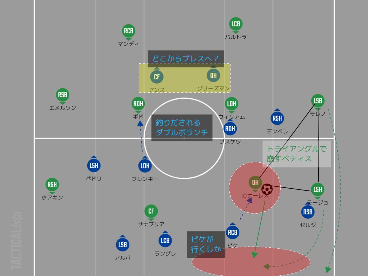 f:id:hikotafootball:20201110132753p:plain