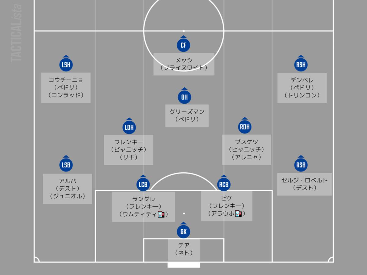 f:id:hikotafootball:20201110145100p:plain