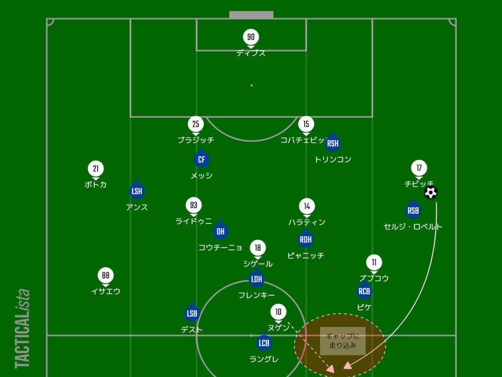 f:id:hikotafootball:20201115080401p:image