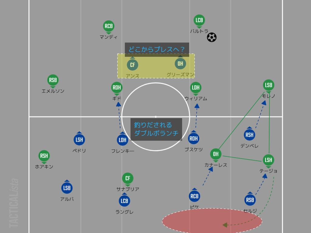 f:id:hikotafootball:20201115084849p:image