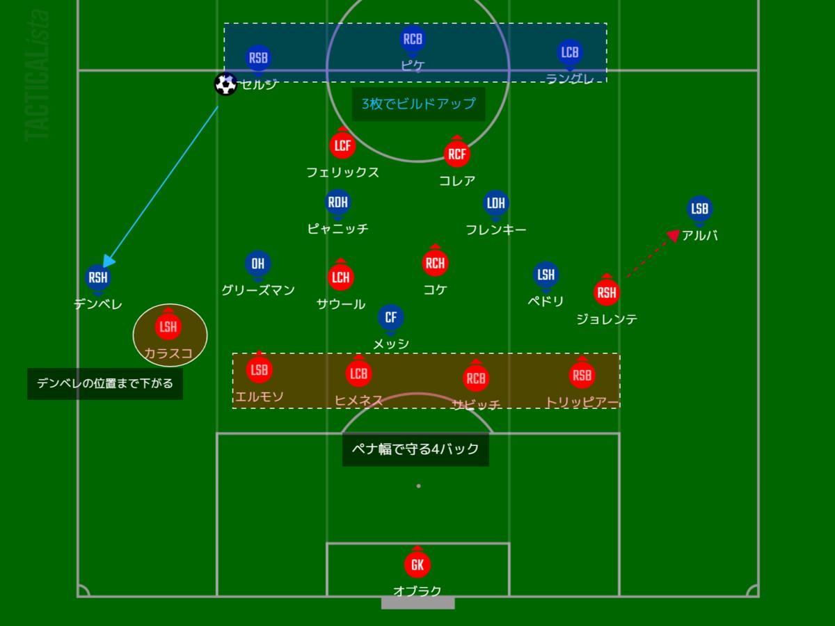 f:id:hikotafootball:20201122073456p:plain