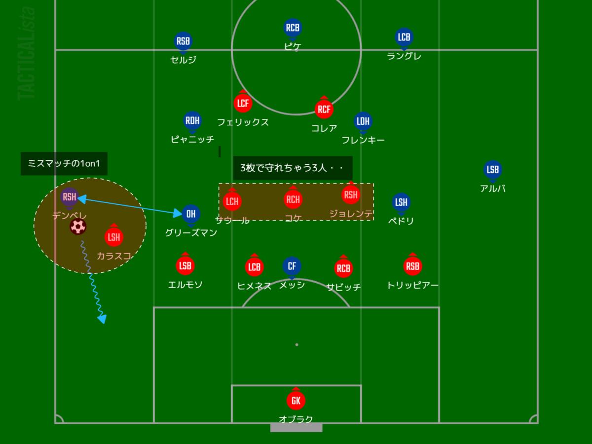 f:id:hikotafootball:20201122075113p:plain