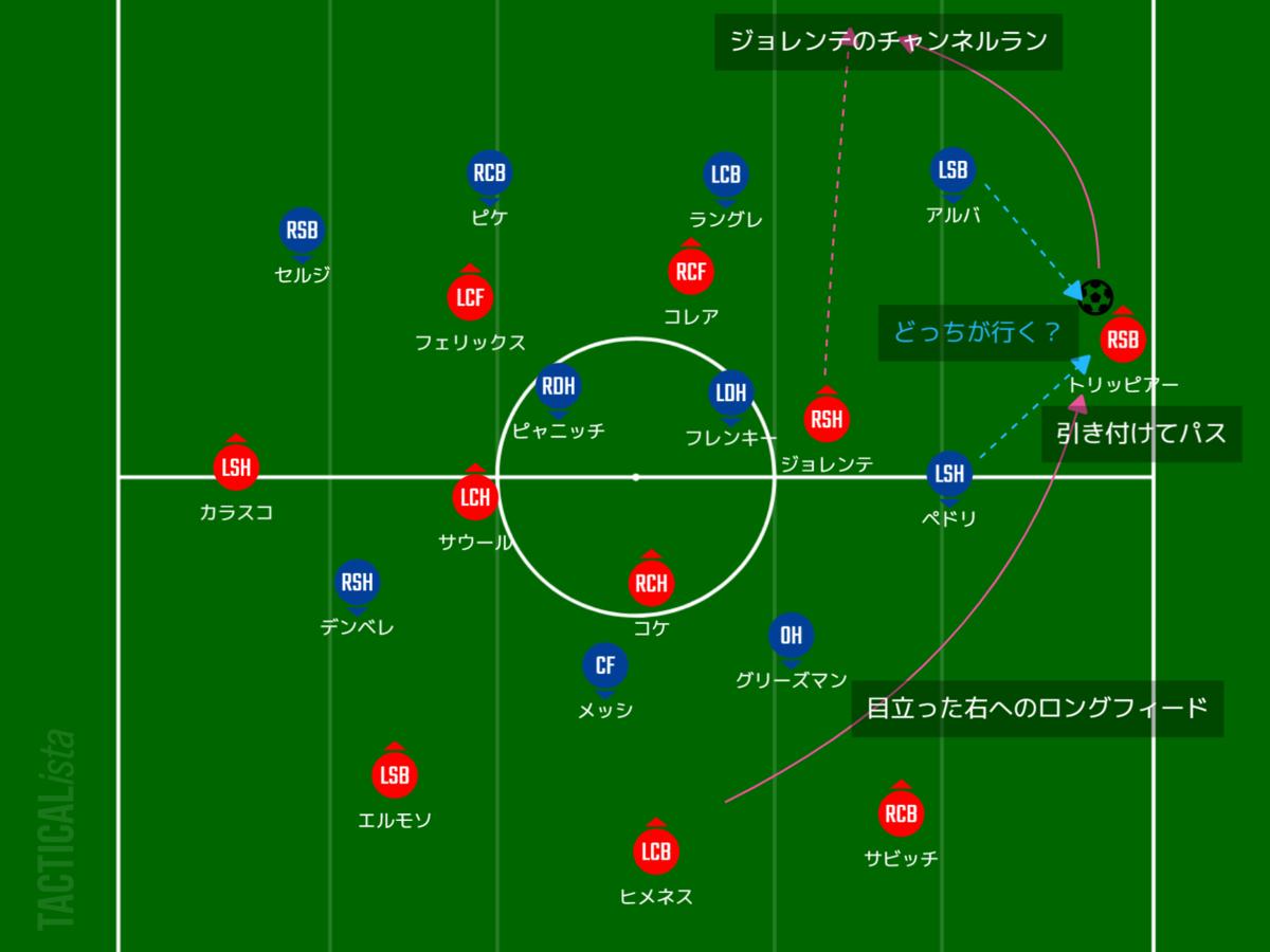 f:id:hikotafootball:20201122082028p:plain