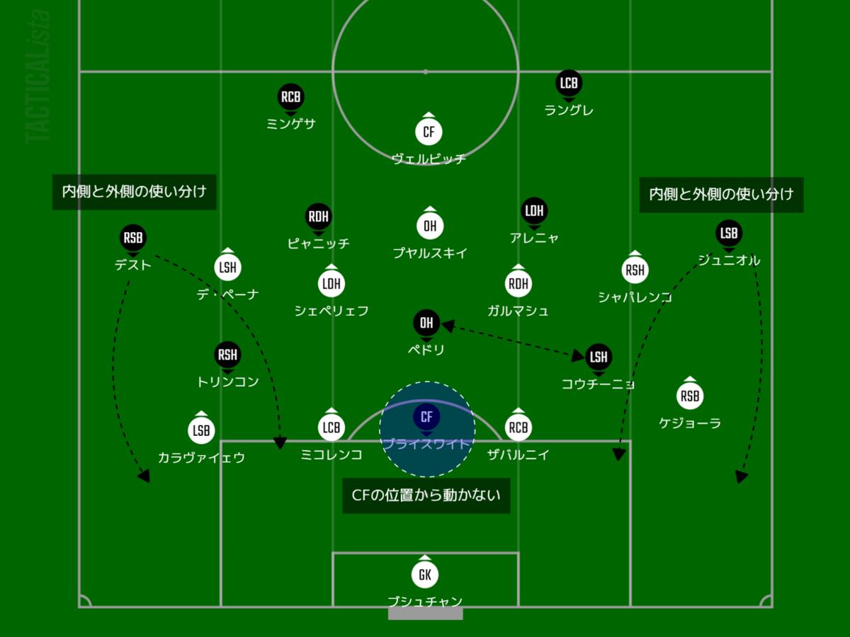 f:id:hikotafootball:20201125094145p:plain