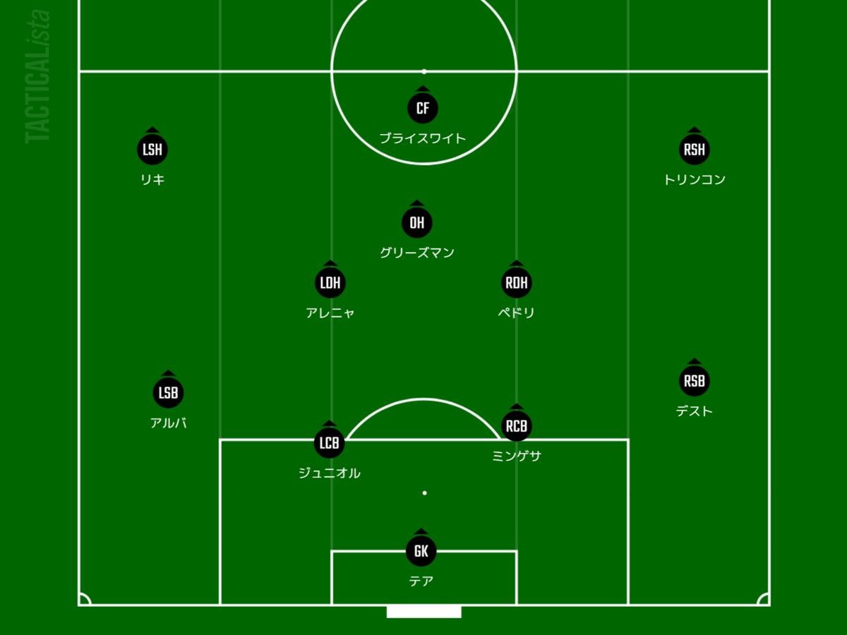 f:id:hikotafootball:20201125222553p:plain