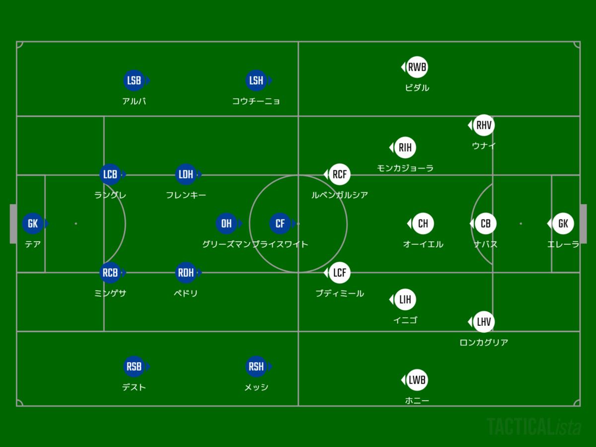 f:id:hikotafootball:20201130010601p:plain