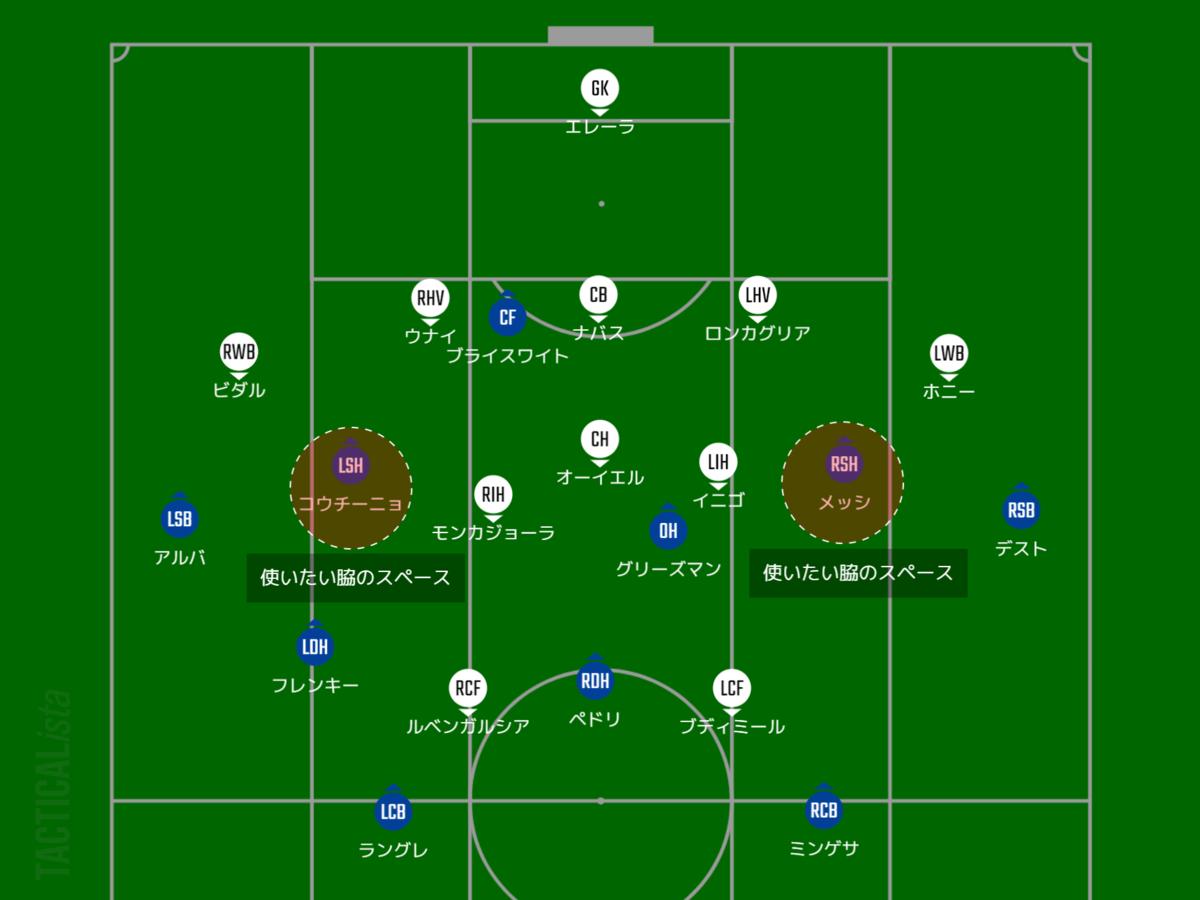 f:id:hikotafootball:20201130101330p:plain