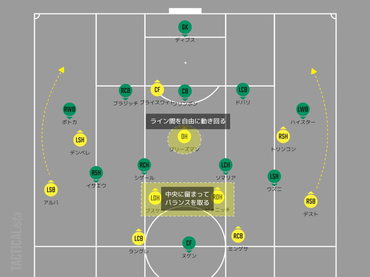 f:id:hikotafootball:20201203121127p:plain