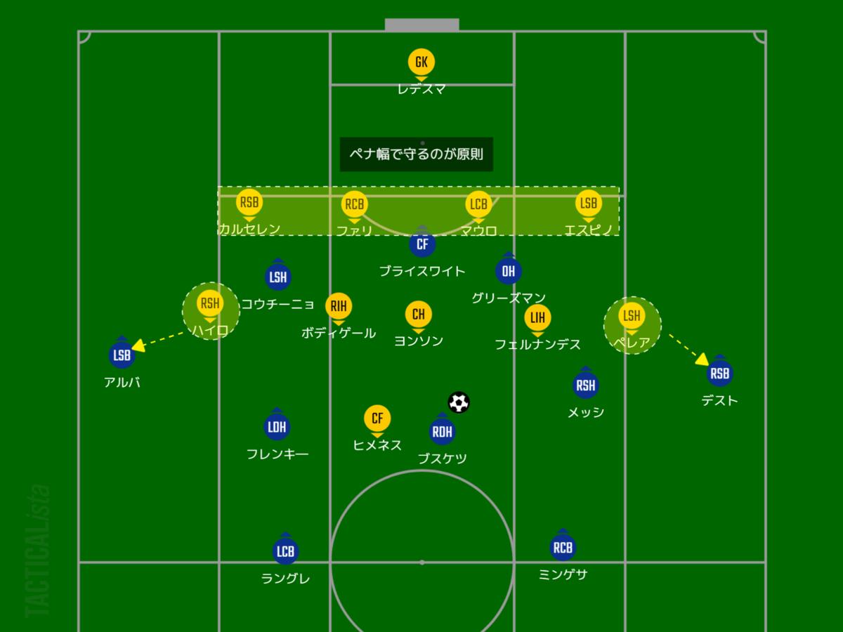f:id:hikotafootball:20201206063849p:plain