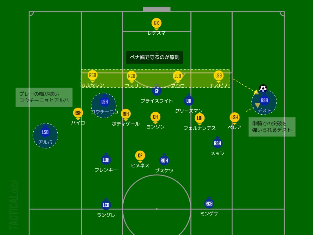 f:id:hikotafootball:20201206074328p:plain