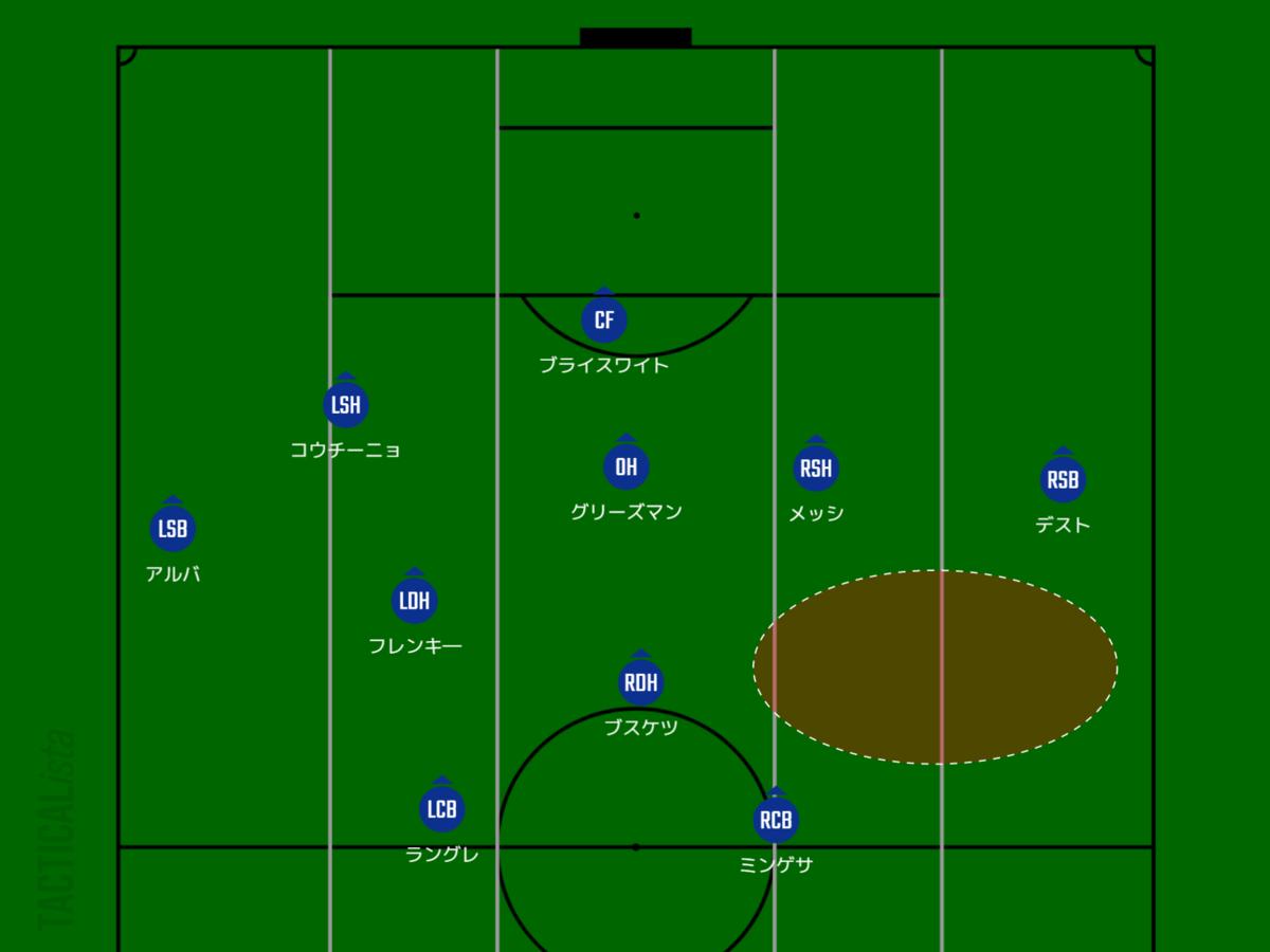 f:id:hikotafootball:20201206075712p:plain