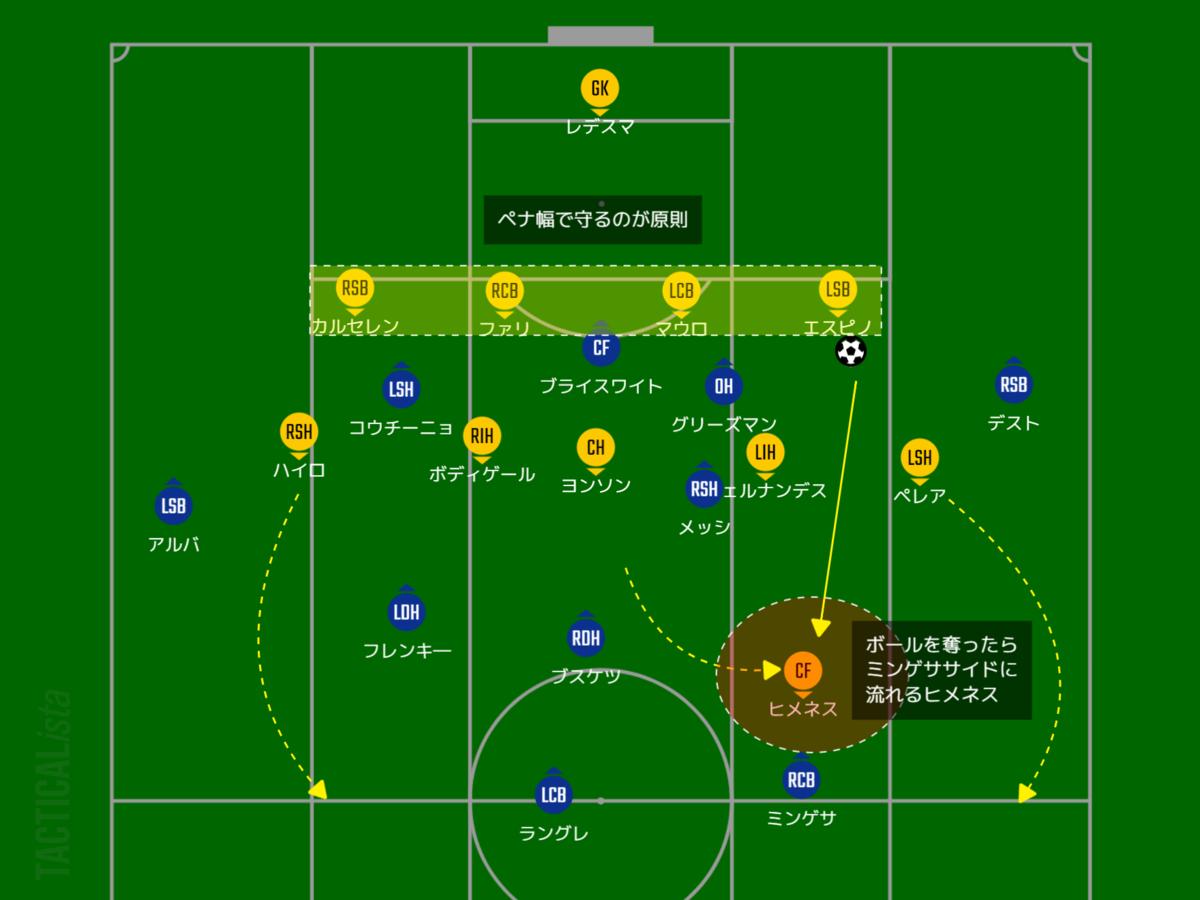 f:id:hikotafootball:20201206080747p:plain