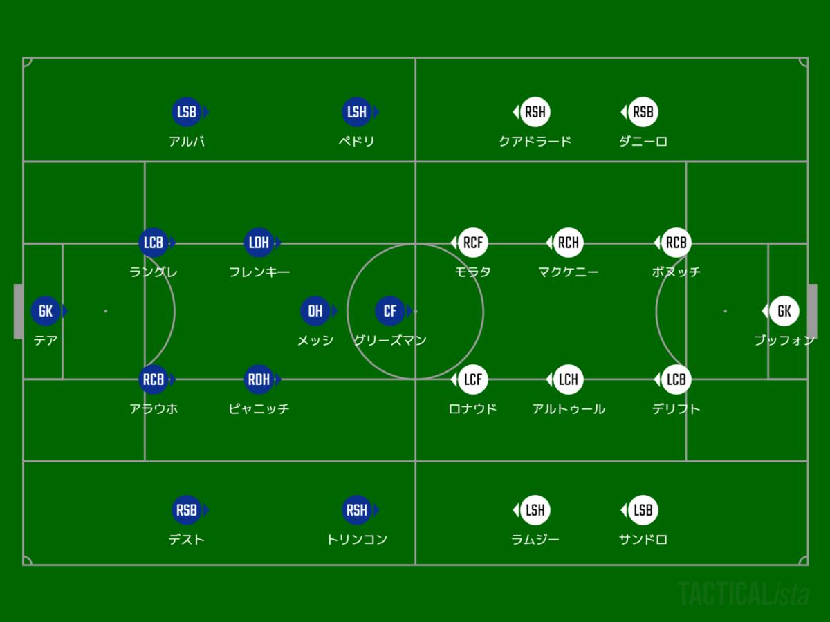 f:id:hikotafootball:20201209074245p:plain
