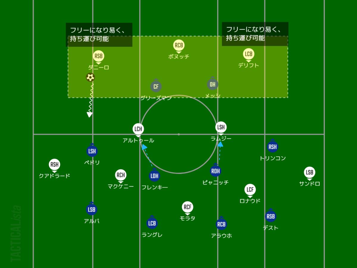 f:id:hikotafootball:20201209080341p:plain