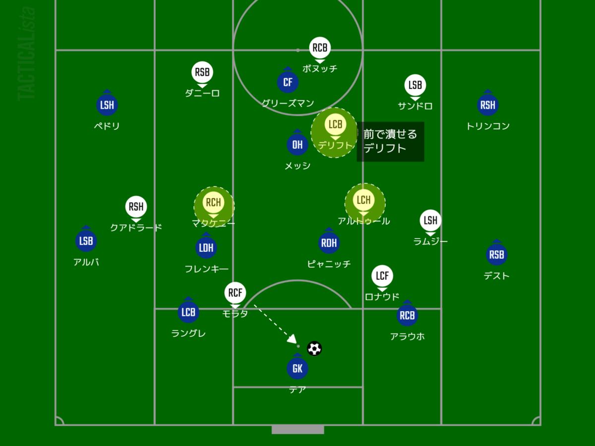 f:id:hikotafootball:20201209082511p:plain