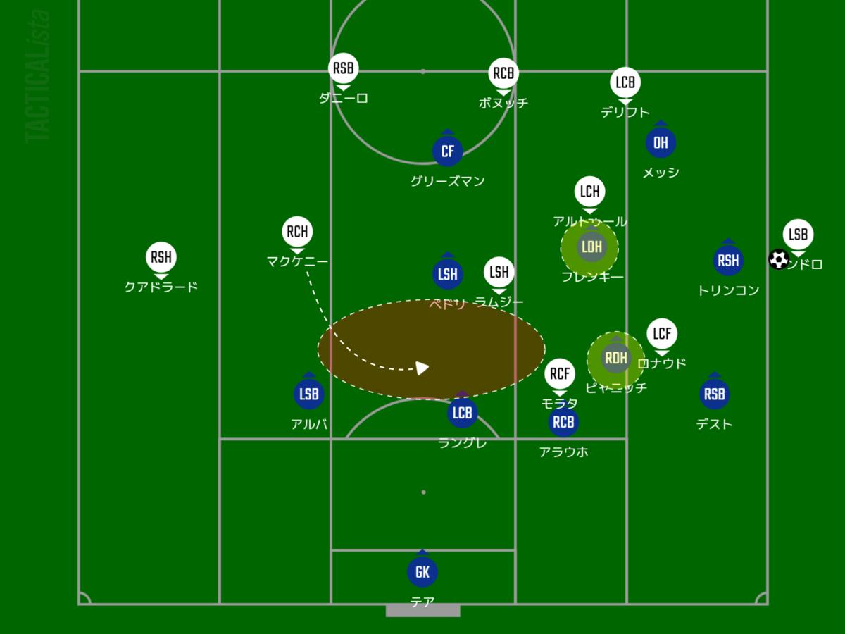 f:id:hikotafootball:20201209084850p:plain