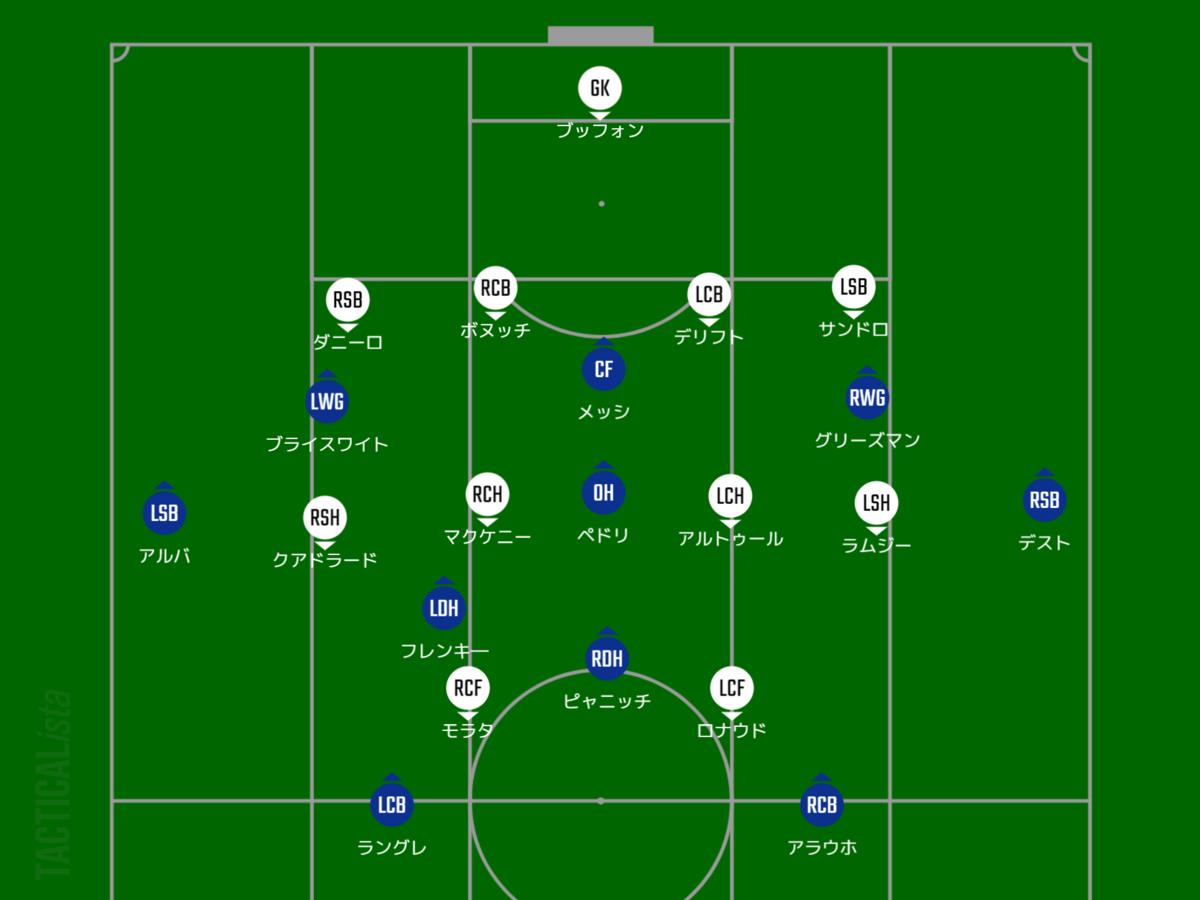 f:id:hikotafootball:20201209091539p:plain