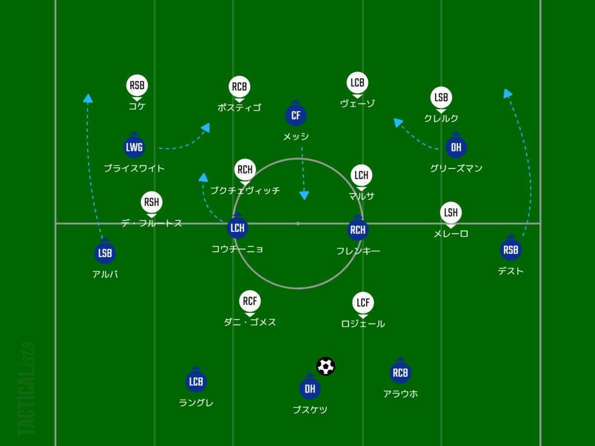 f:id:hikotafootball:20201214071725p:plain
