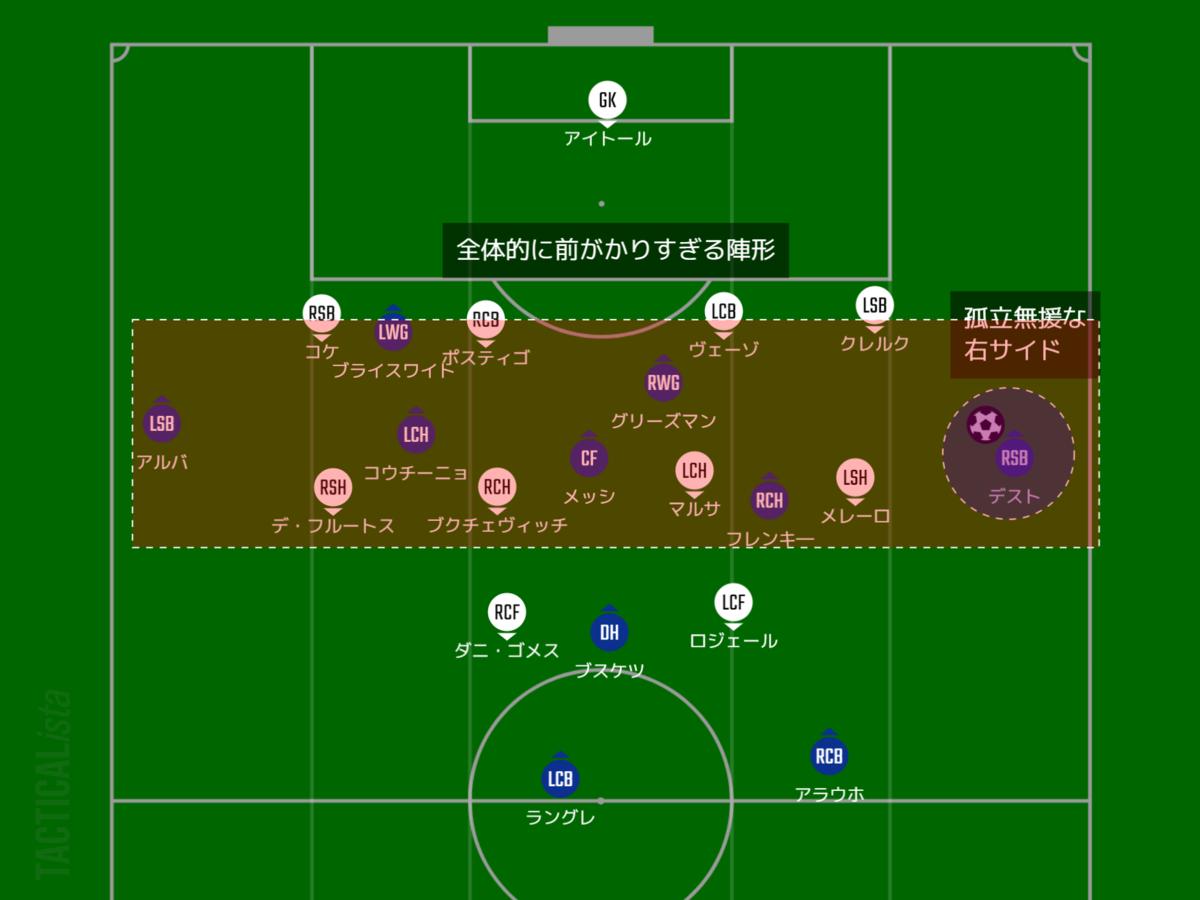 f:id:hikotafootball:20201214074115p:plain