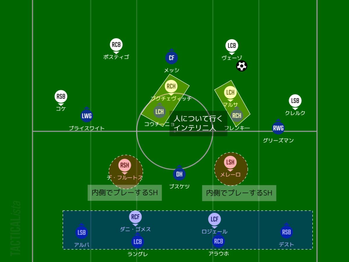 f:id:hikotafootball:20201214080754p:plain