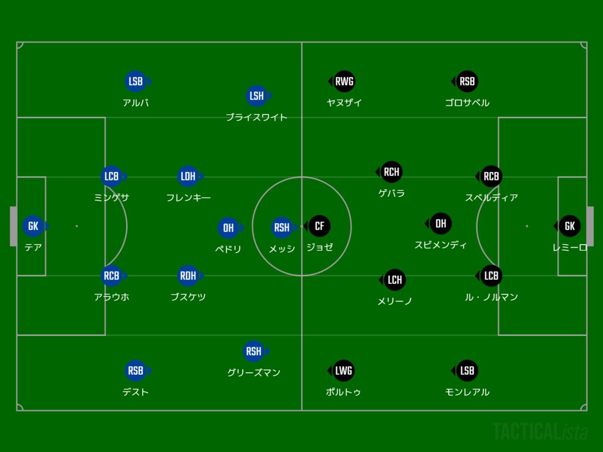 f:id:hikotafootball:20201217055811p:plain