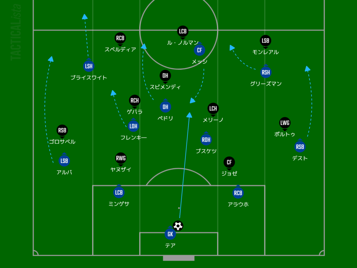 f:id:hikotafootball:20201217073001p:plain