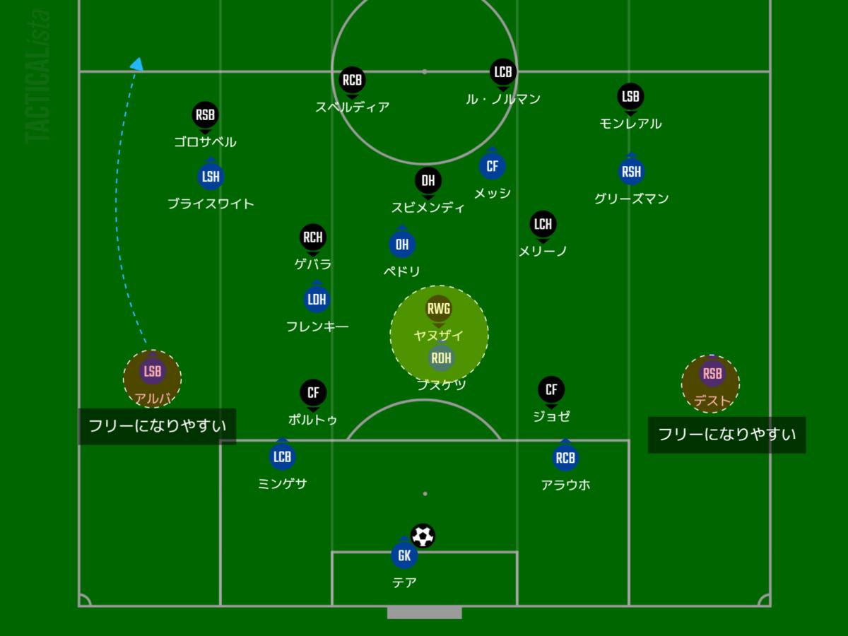 f:id:hikotafootball:20201217074438p:plain