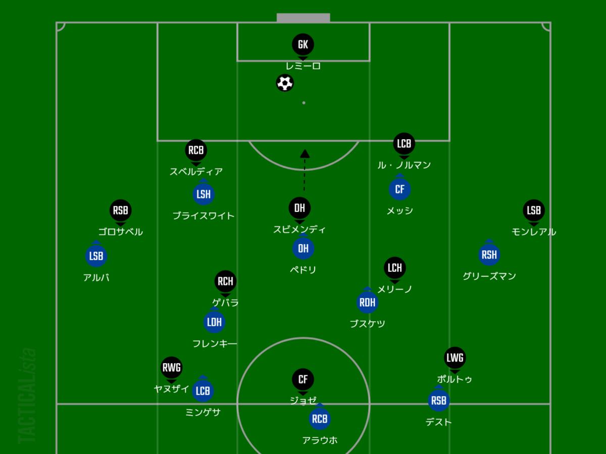 f:id:hikotafootball:20201217081046p:plain