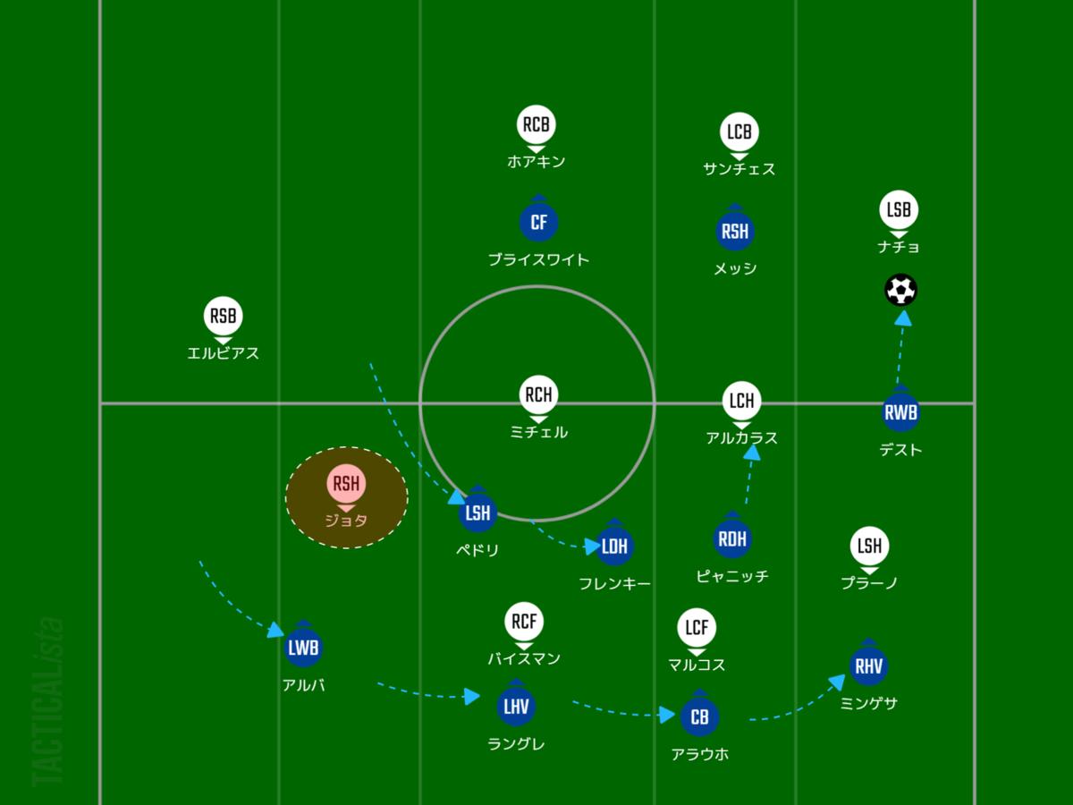 f:id:hikotafootball:20201226025808p:plain
