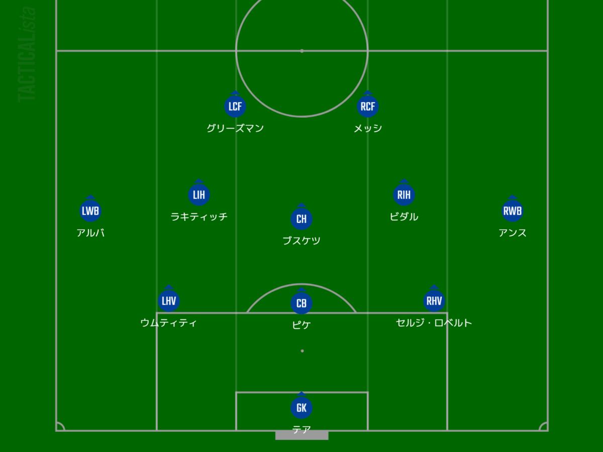 f:id:hikotafootball:20201229131740p:plain