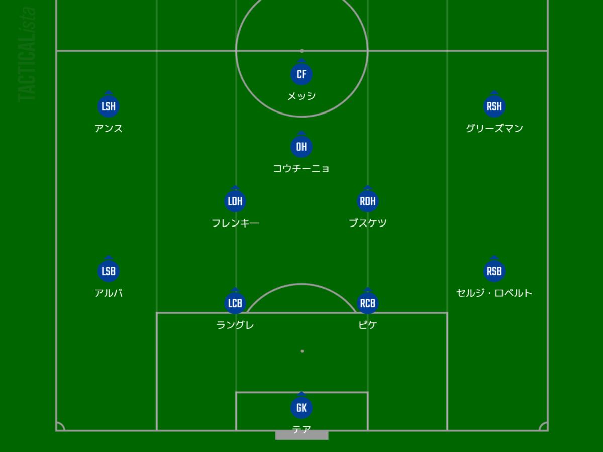 f:id:hikotafootball:20201229160919p:plain