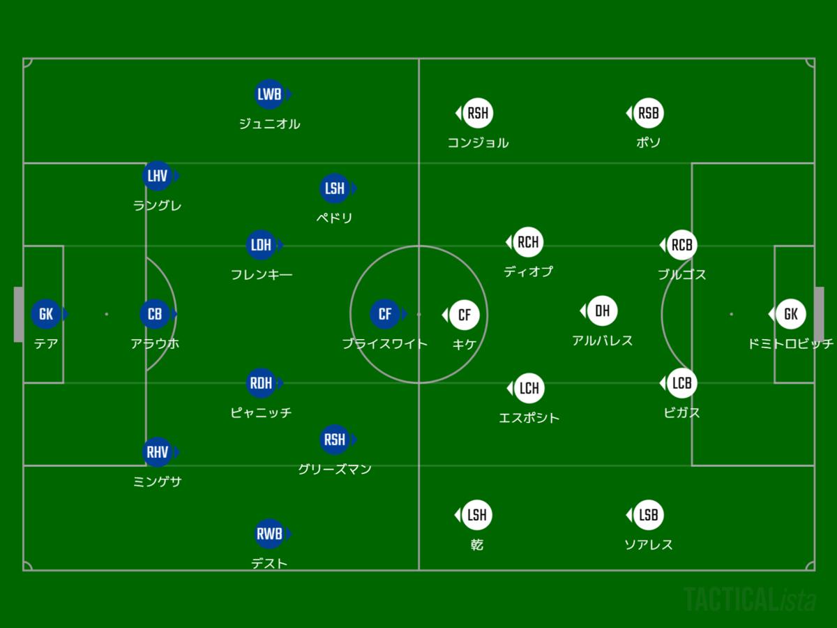 f:id:hikotafootball:20201230035611p:plain