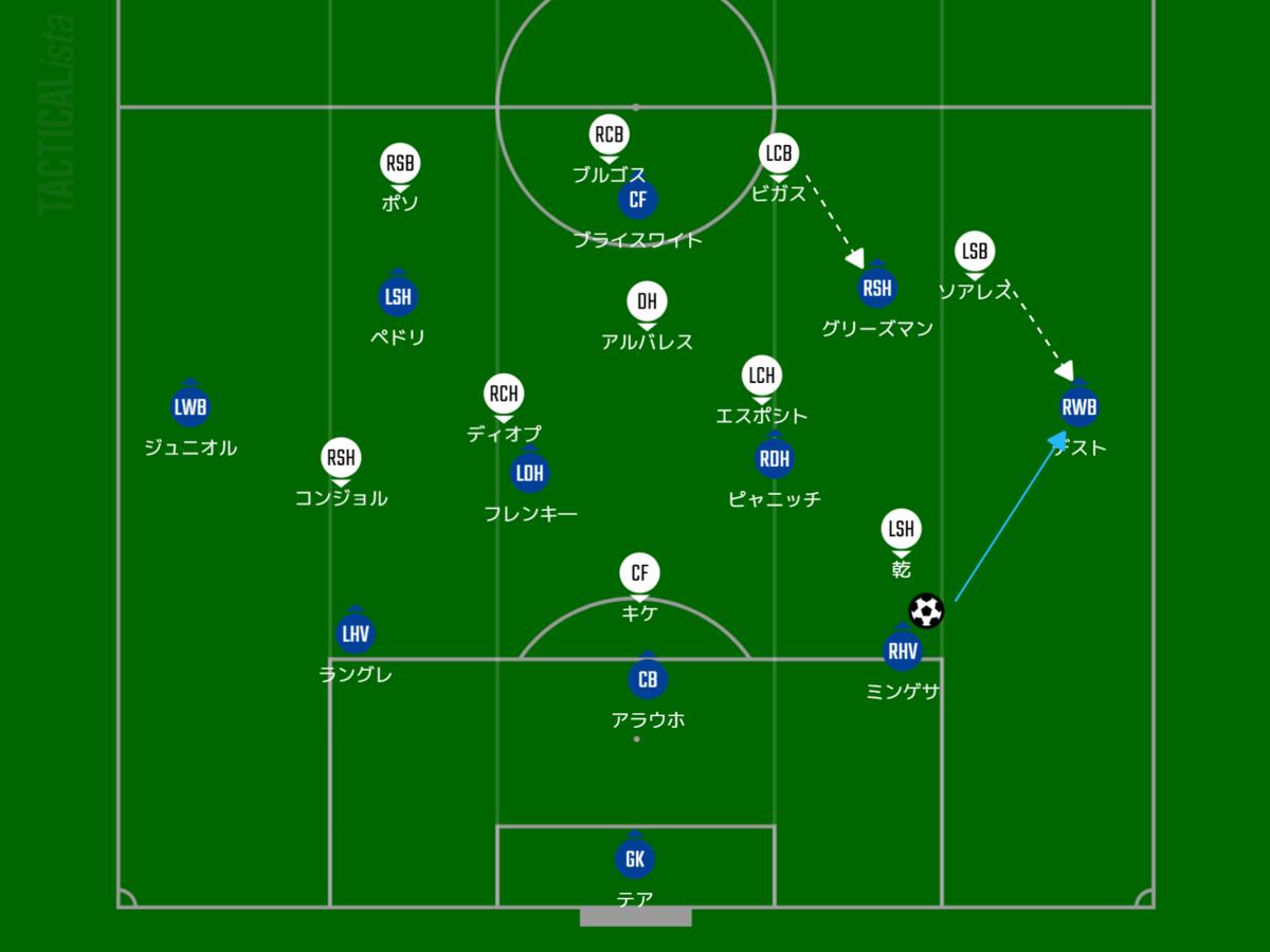f:id:hikotafootball:20201230122319p:plain