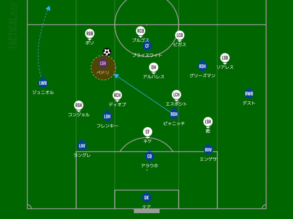f:id:hikotafootball:20201230123835p:plain