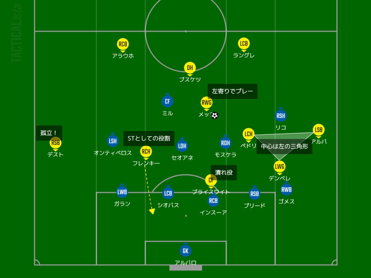 f:id:hikotafootball:20210105005931p:plain