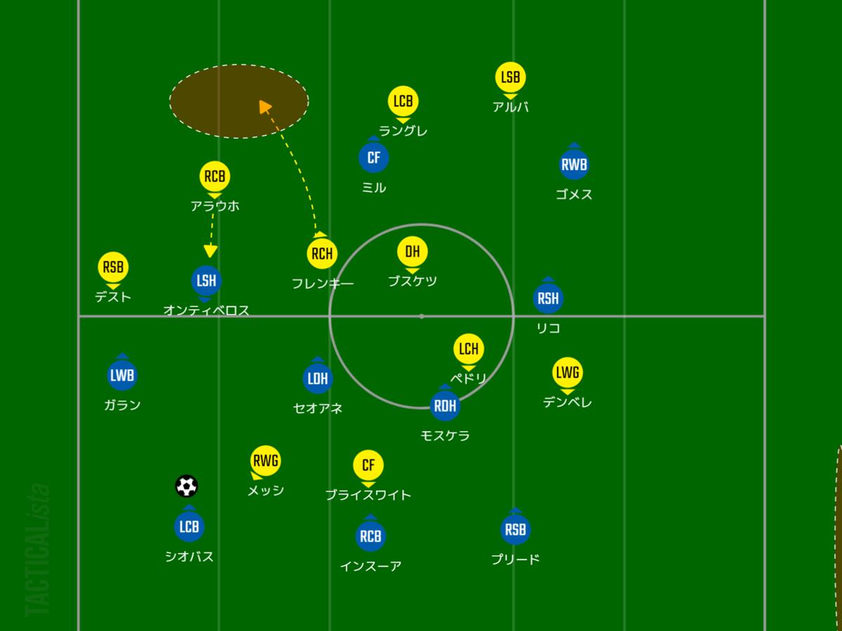 f:id:hikotafootball:20210105012809p:plain