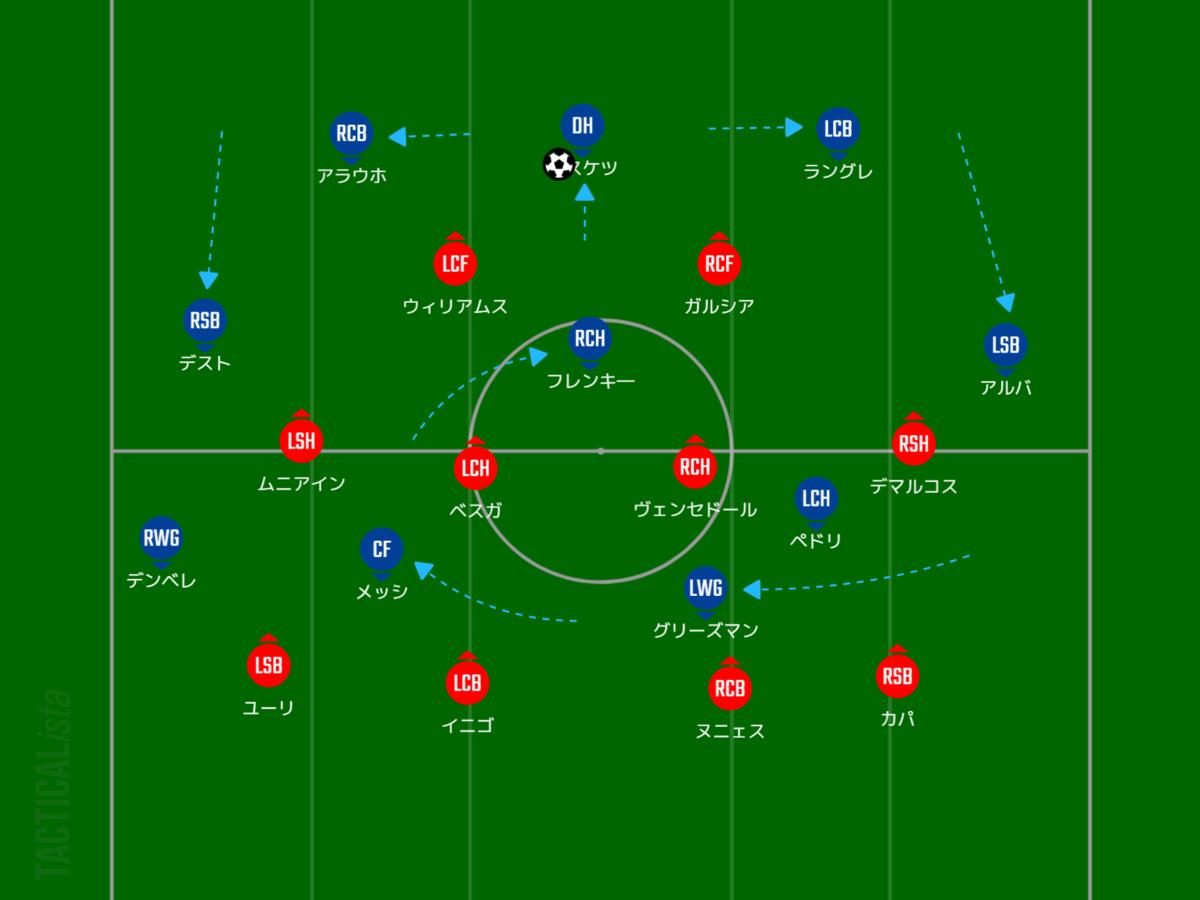 f:id:hikotafootball:20210107081051p:plain